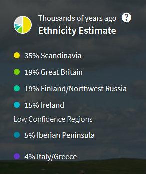 Uncle Doug's ethnicity estimate